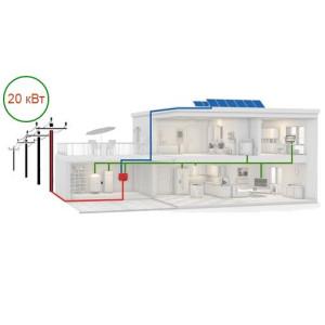 Солнечная электростанция на 20 кВт