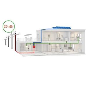 Солнечная электростанция на 25 кВт