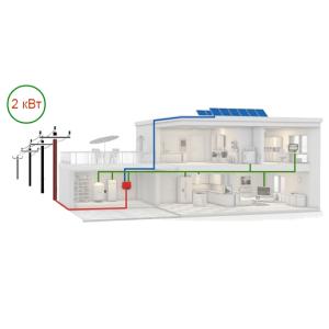 Солнечная электростанция на 2 кВт