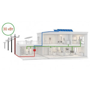 Солнечная электростанция для дома на 30 кВт