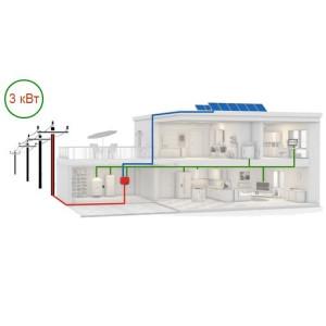 Солнечная электростанция на 3 кВт