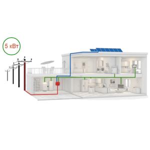 Солнечная электростанция на 5 кВт