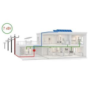 Солнечная электростанция на 7 кВт